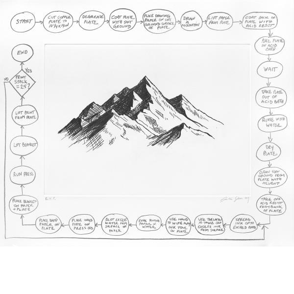 Analia Saban, Flowchart (Mountain), 2020